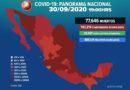 Covid deja 77 mil 646 muertes en México hasta este miércoles