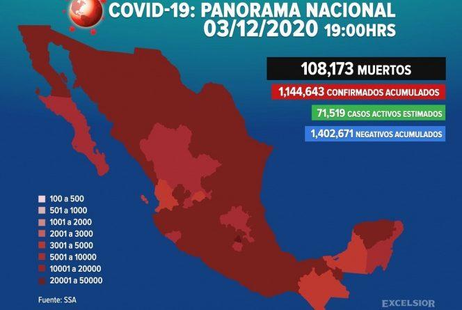 México supera las 108 mil muertes por covid-19