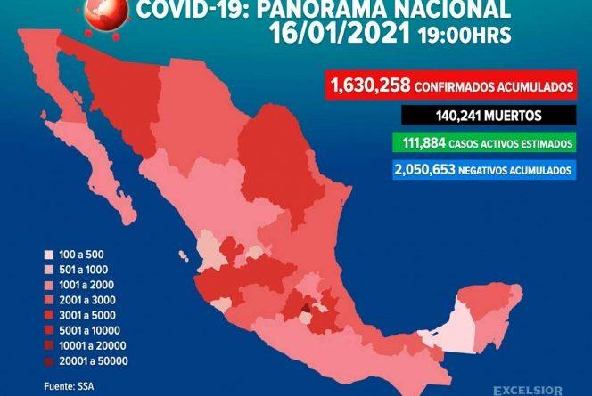 Llega México a 1,630,258 casos positivos de covid