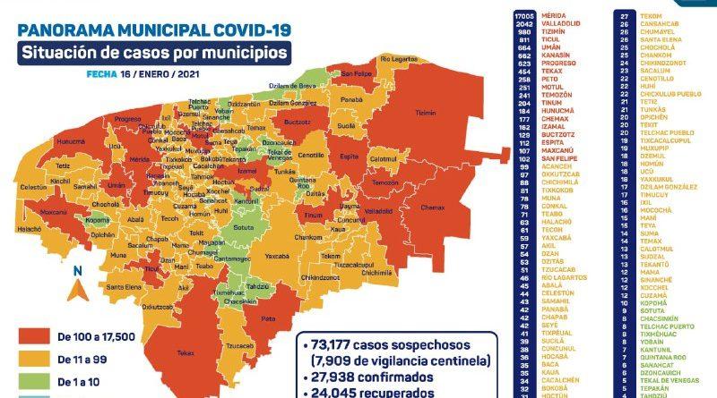 Descienden los contagios de covid en Yucatán, hoy 64 casos