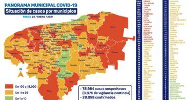 Reportan 141 contagios y 10 muertes por Covid en Yucatán