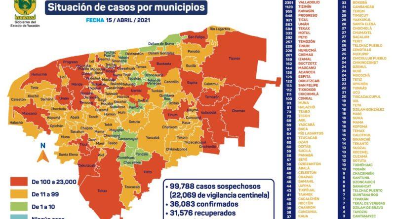 Yucatán supera los 36,000 contagios por covid-19