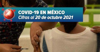 México rebasa las 285 mil muertes por covid; hay 5 mil 69 contagios más